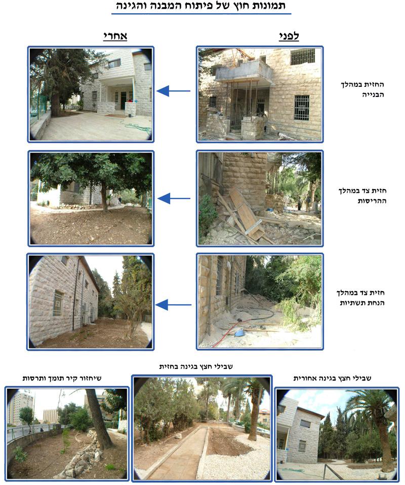 שיפוץ ובנייה של ביהח הרצוג - גבעת שאול ירושלים
